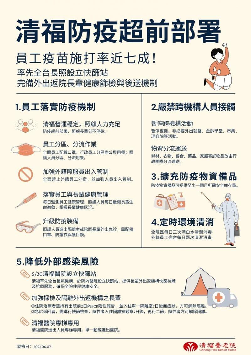 清福防疫超前部署-家屬篇20210607